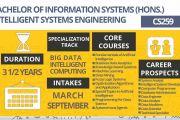 CS259 BACHELOR OF INFORMATION SYSTEMS (HONS.) INTELLIGENT SYSTEMS ENGINEERING / SARJANA MUDA SISTEM MAKLUMAT (KEPUJIAN) KEJURUTERAAN SISTEM PINTAR