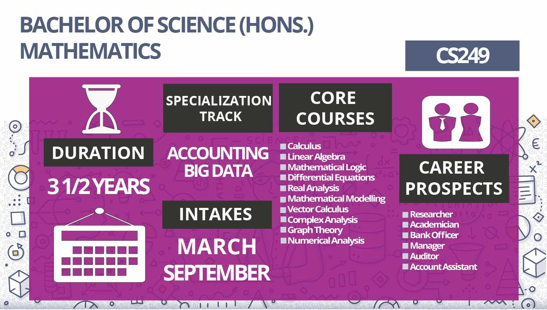 Cs249 Bachelor Of Science Hons Mathematics Sarjana Muda Sains Kepujian Matematik